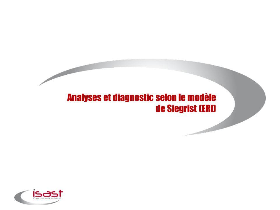 Analyses et diagnostic selon le modèle de Siegrist (ERI)