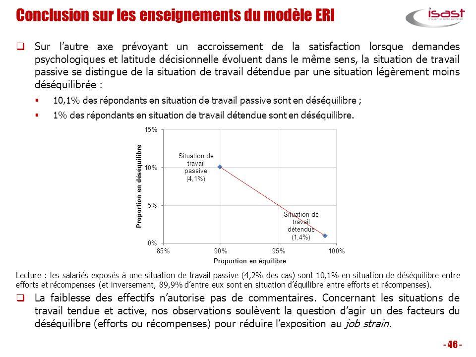 Conclusion sur les enseignements du modèle ERI