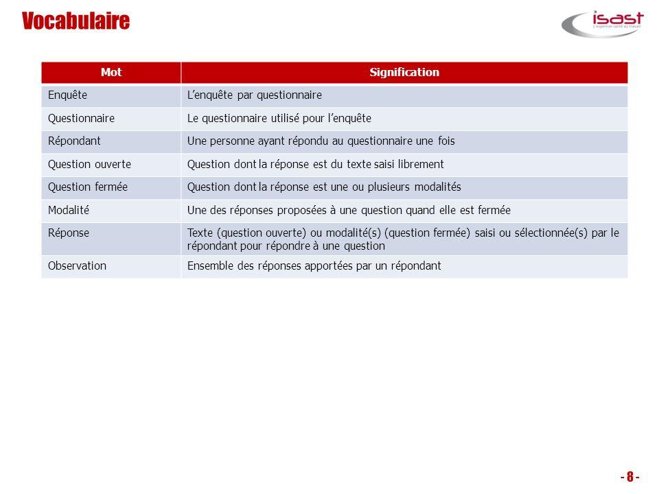 Vocabulaire Mot Signification Enquête L'enquête par questionnaire