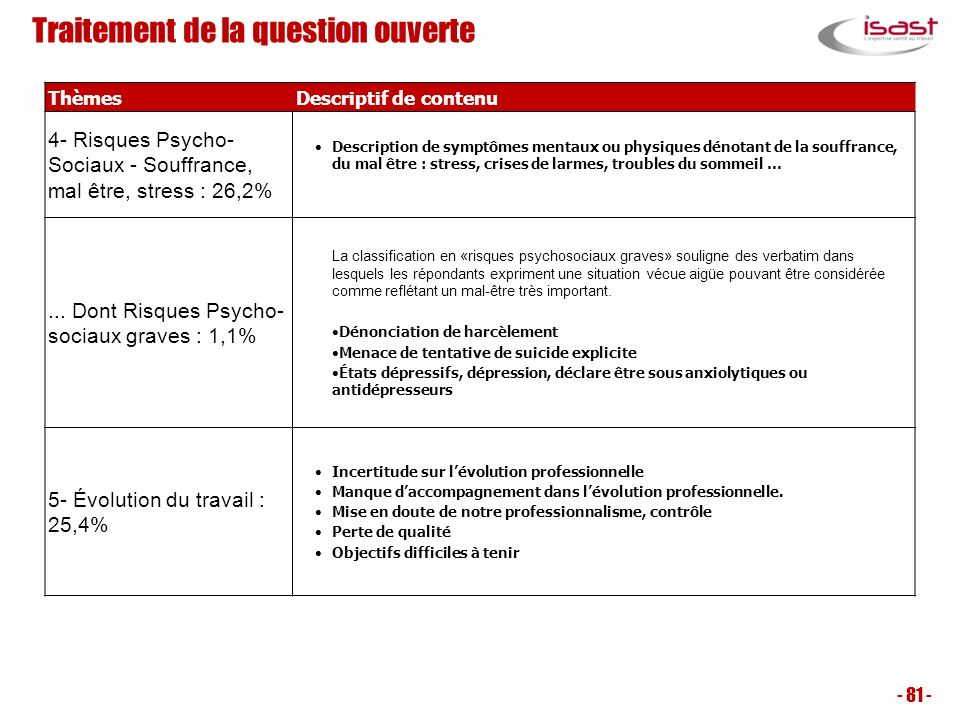 Traitement de la question ouverte