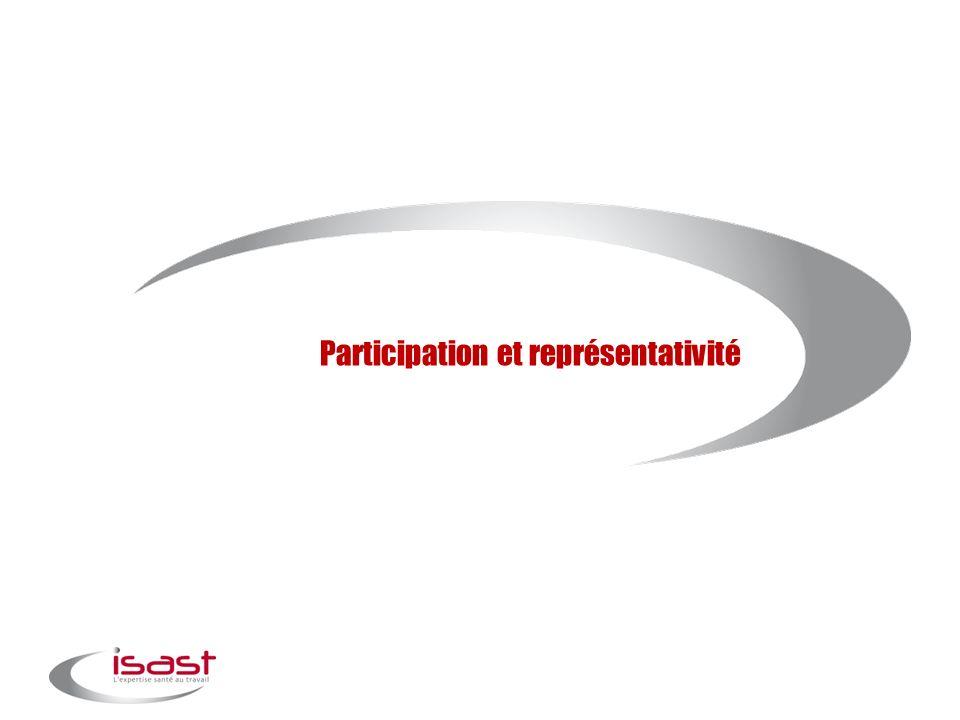 Participation et représentativité