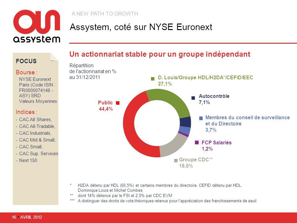 Assystem, coté sur NYSE Euronext
