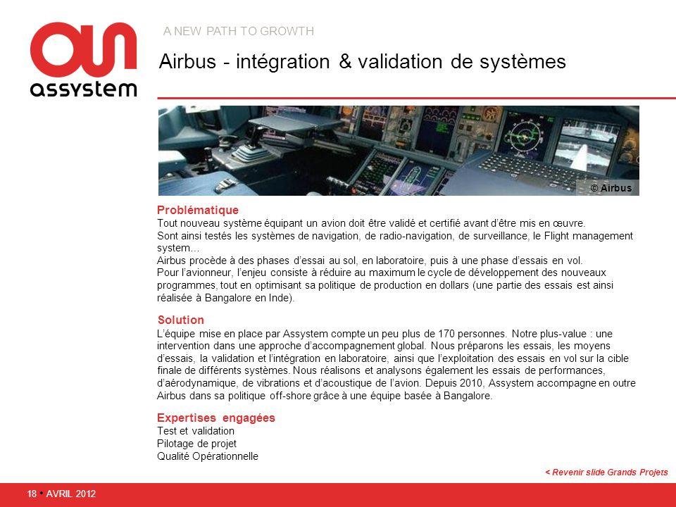 Airbus - intégration & validation de systèmes