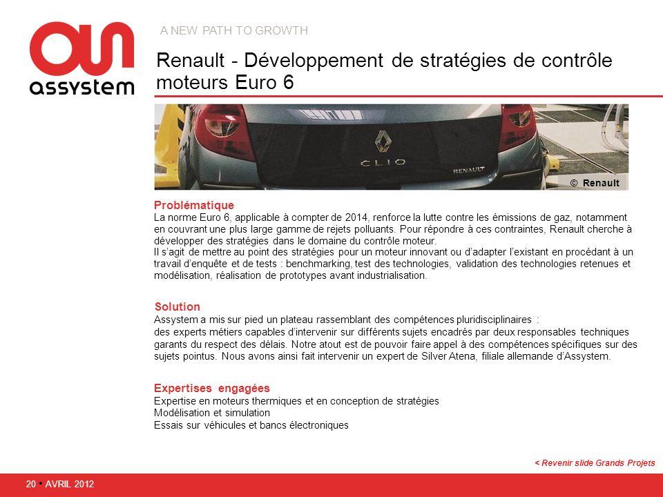 Renault - Développement de stratégies de contrôle moteurs Euro 6