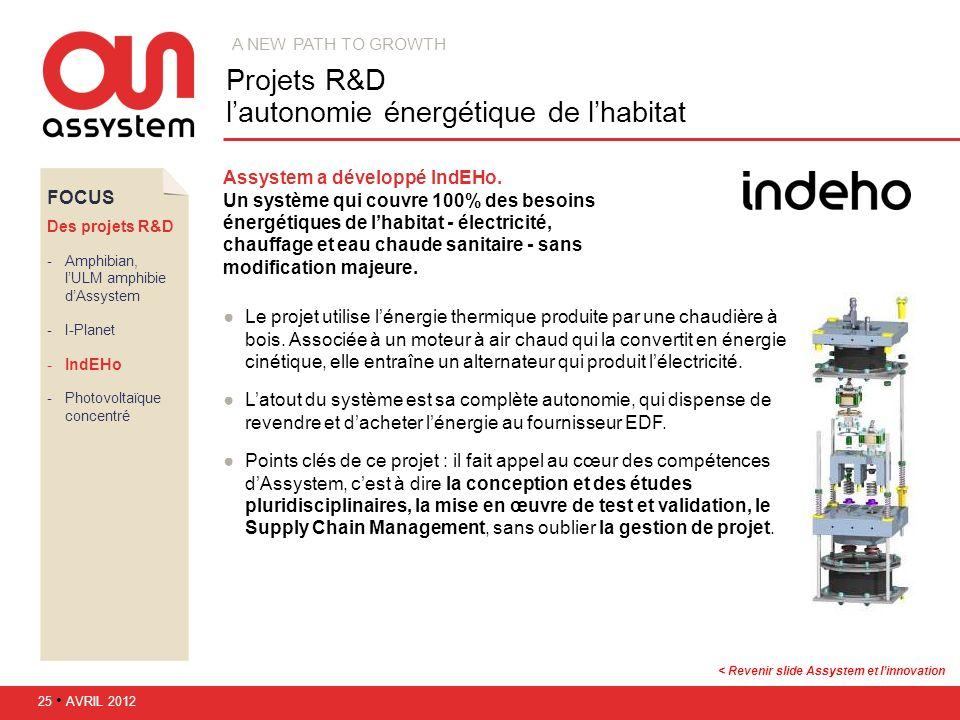 Projets R&D l'autonomie énergétique de l'habitat