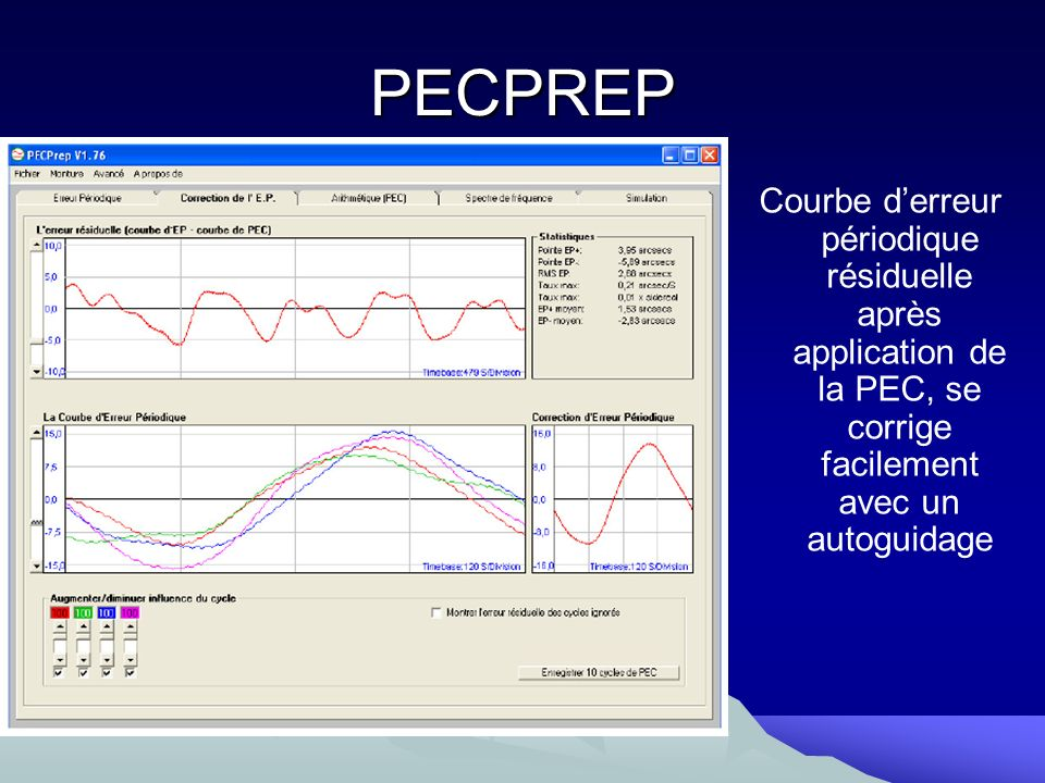 PECPREP Courbe d'erreur périodique résiduelle après application de la PEC, se corrige facilement avec un autoguidage.