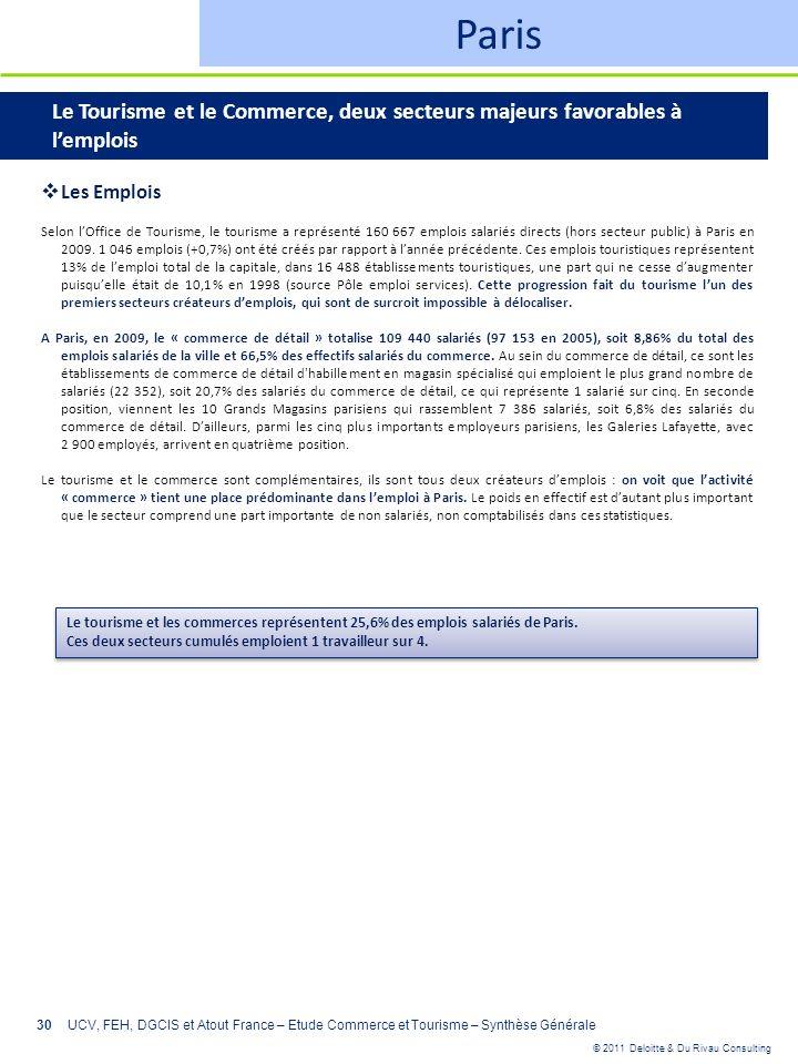 Paris Le Tourisme et le Commerce, deux secteurs majeurs favorables à l'emplois. Les Emplois.