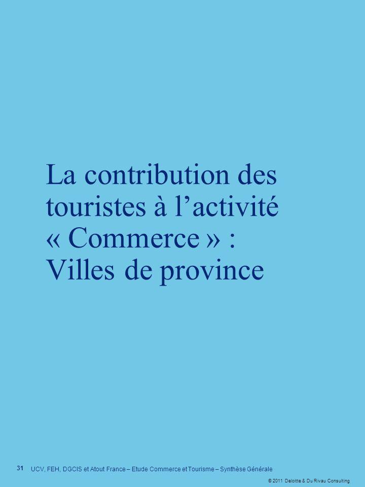 La contribution des touristes à l'activité « Commerce » : Villes de province