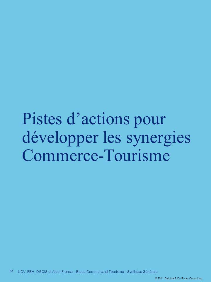 Pistes d'actions pour développer les synergies Commerce-Tourisme