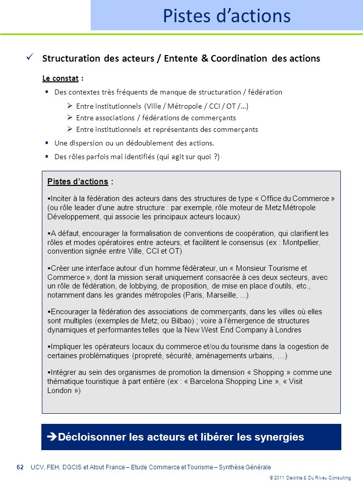 Pistes d'actions Structuration des acteurs / Entente & Coordination des actions. Le constat :