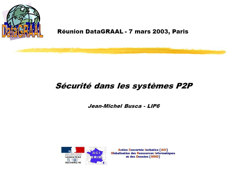 Réunion DataGRAAL - 7 mars 2003, Paris
