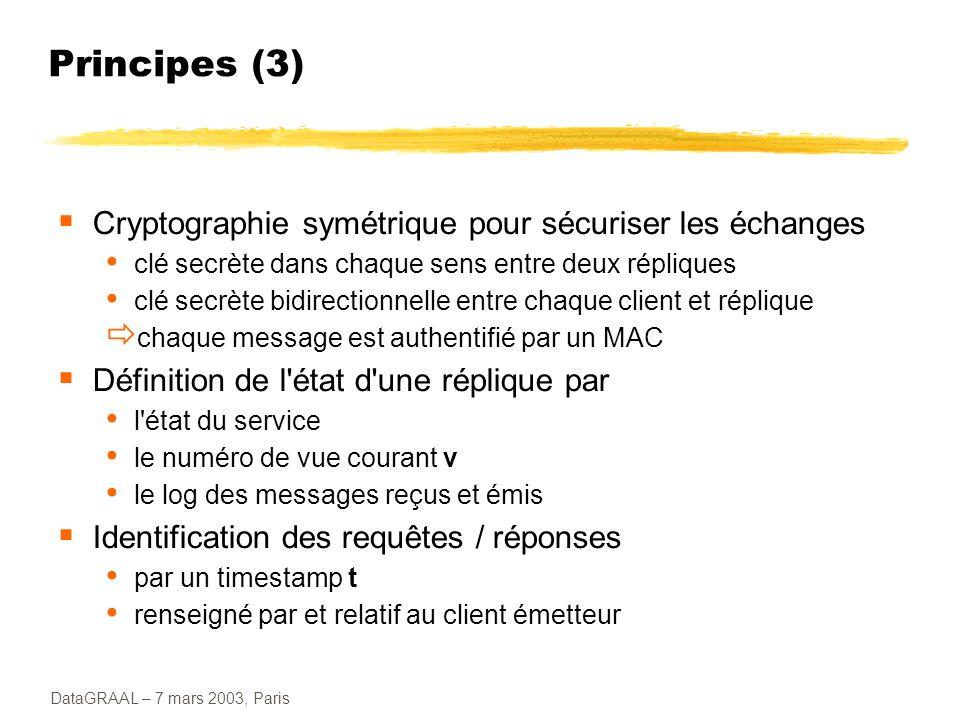 Principes (3) Cryptographie symétrique pour sécuriser les échanges