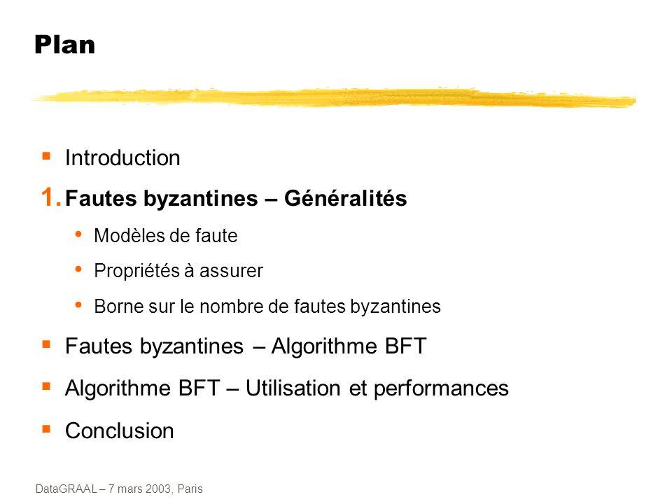 Plan Introduction Fautes byzantines – Généralités