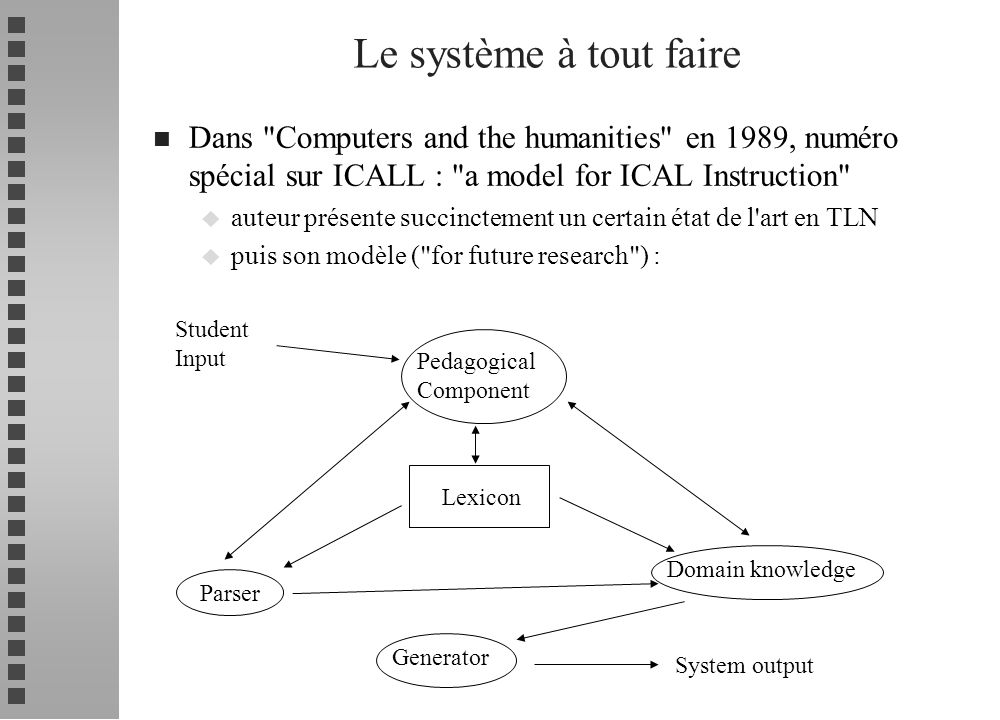 Le système à tout faire Dans Computers and the humanities en 1989, numéro spécial sur ICALL : a model for ICAL Instruction