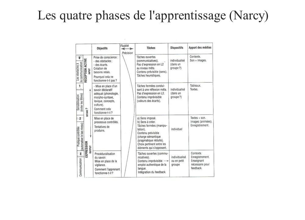 Les quatre phases de l apprentissage (Narcy)