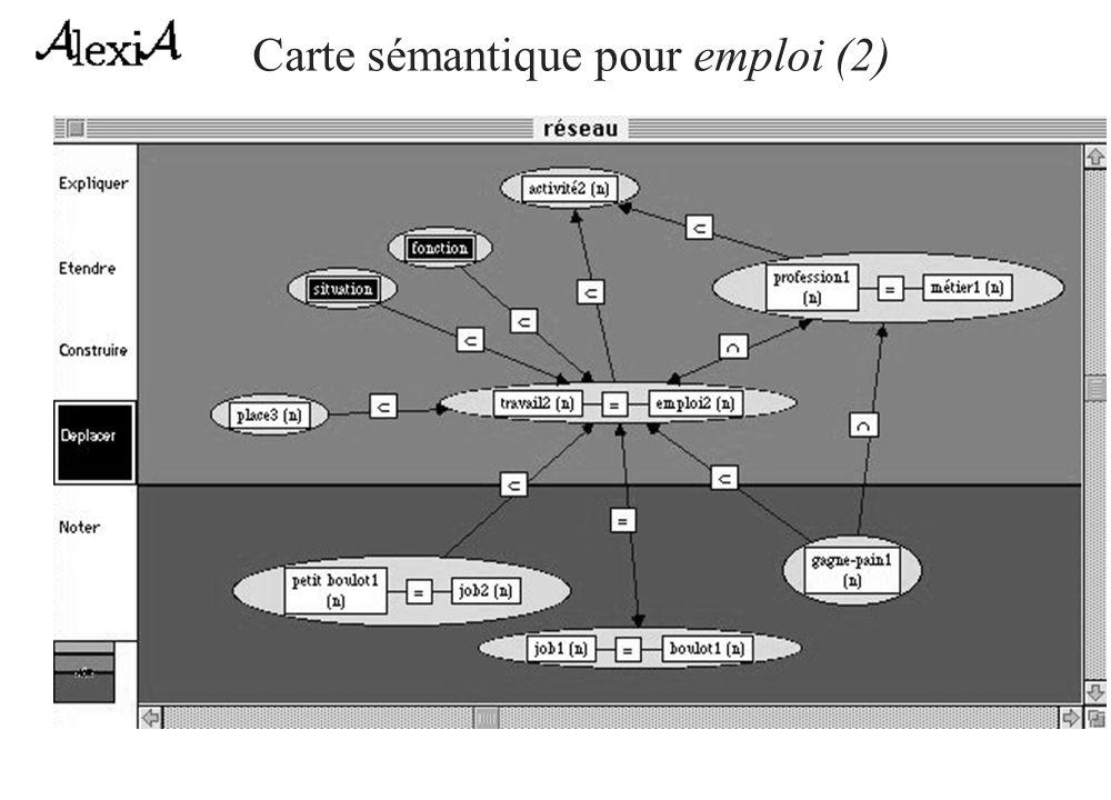 Carte sémantique pour emploi (2)