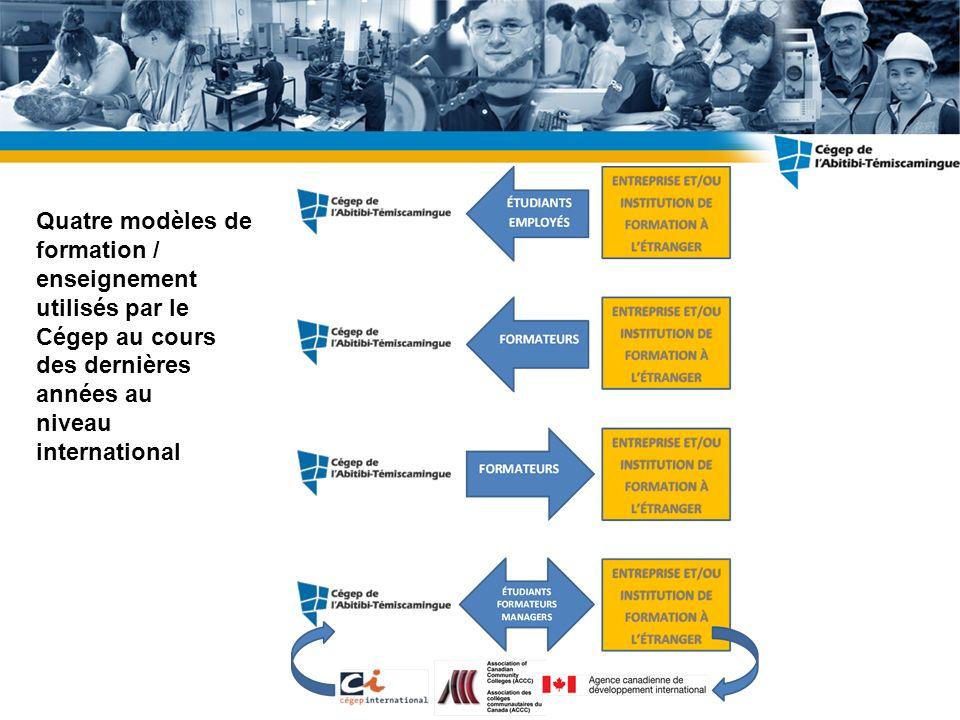 Quatre modèles de formation / enseignement utilisés par le Cégep au cours des dernières années au