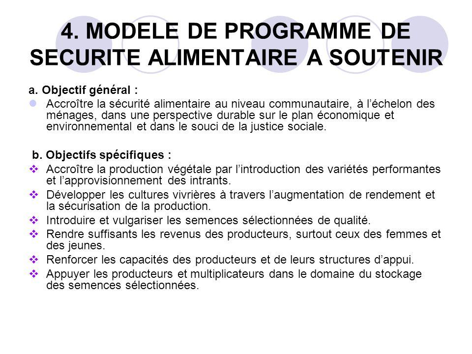 4. MODELE DE PROGRAMME DE SECURITE ALIMENTAIRE A SOUTENIR