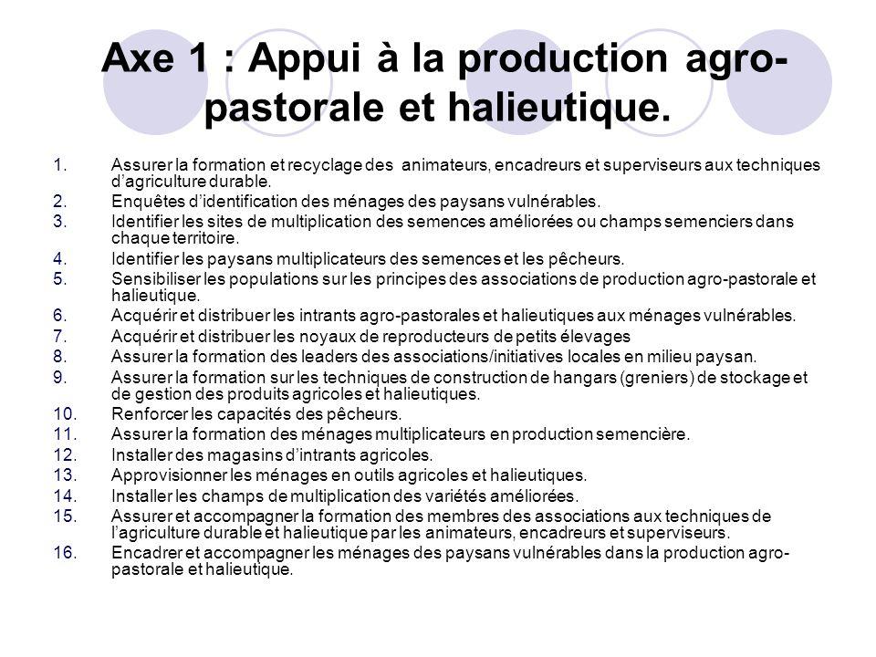 Axe 1 : Appui à la production agro-pastorale et halieutique.