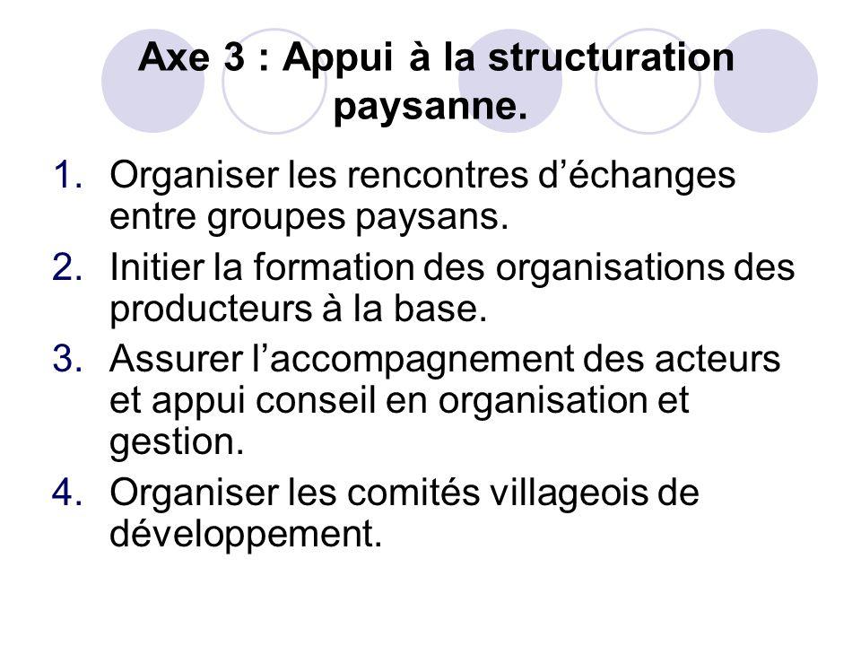 Axe 3 : Appui à la structuration paysanne.