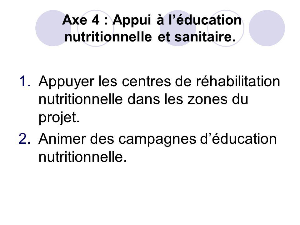 Axe 4 : Appui à l'éducation nutritionnelle et sanitaire.