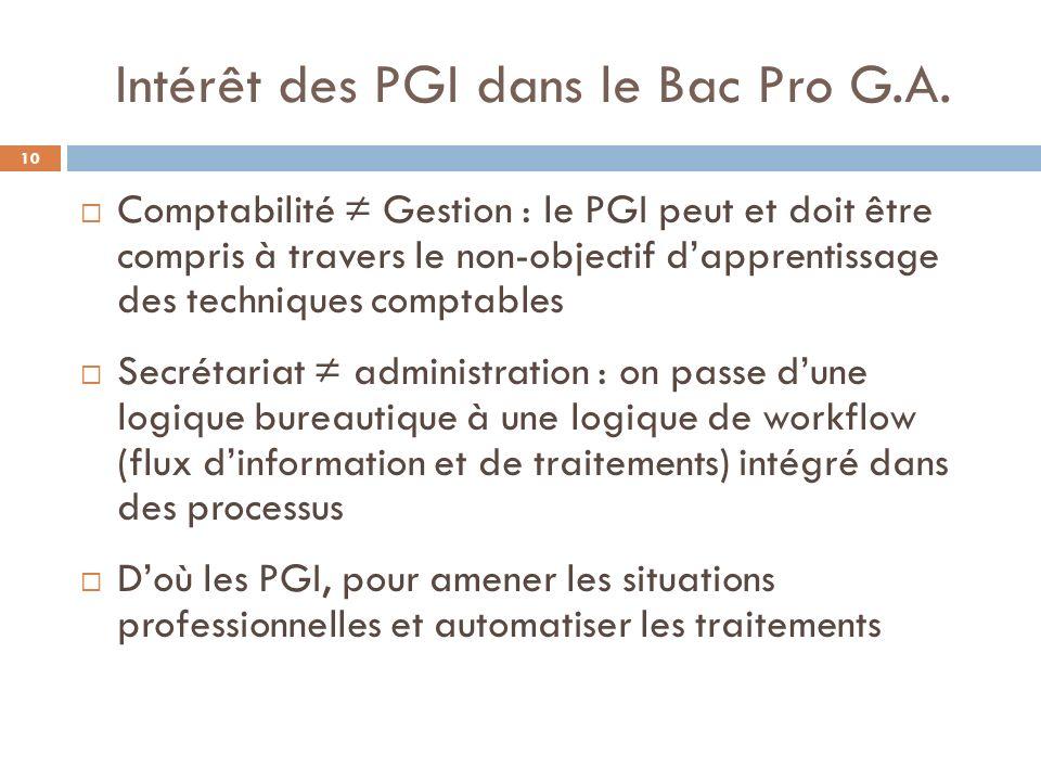 Intérêt des PGI dans le Bac Pro G.A.
