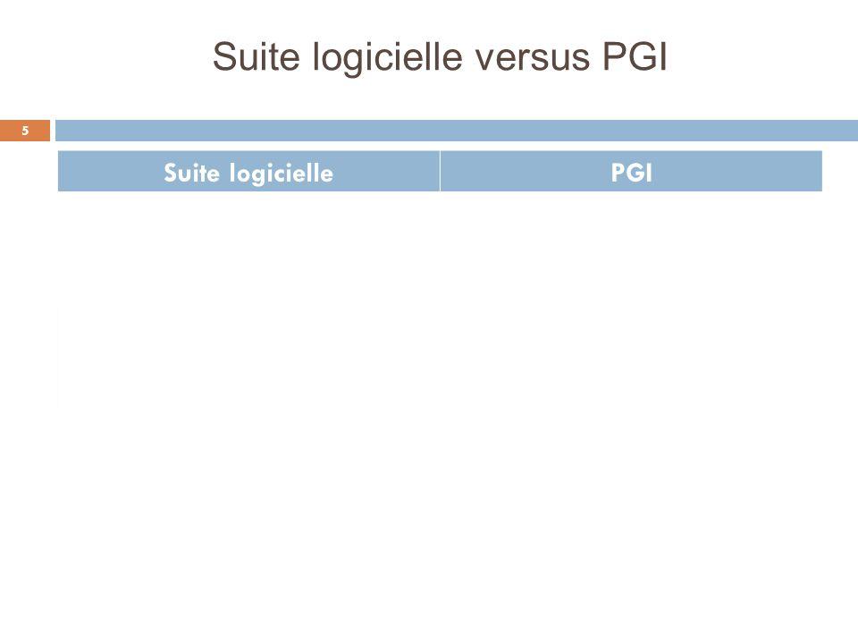 Suite logicielle versus PGI