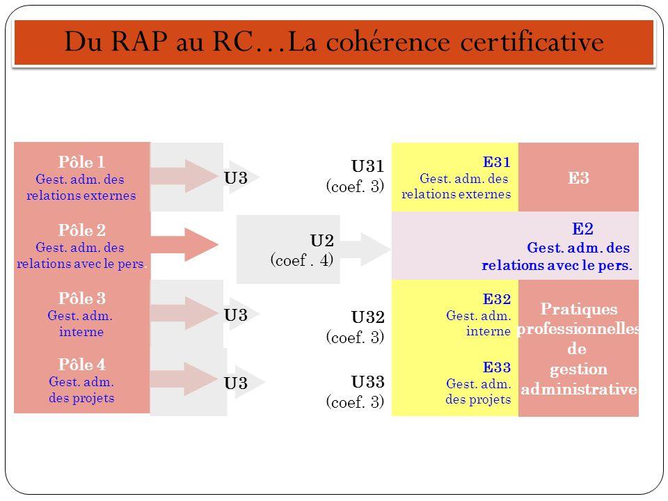 Du RAP au RC…La cohérence certificative