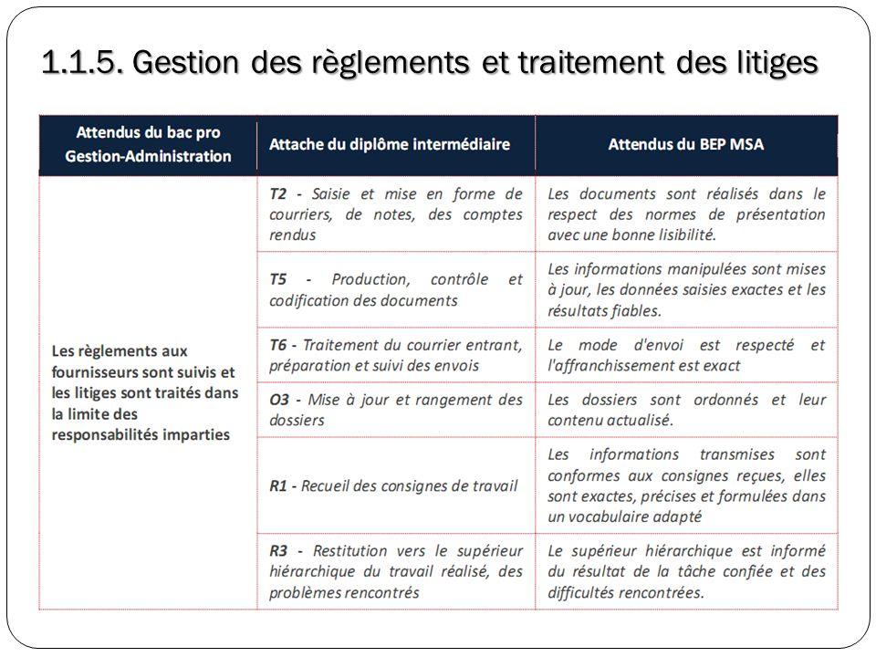 1.1.5. Gestion des règlements et traitement des litiges
