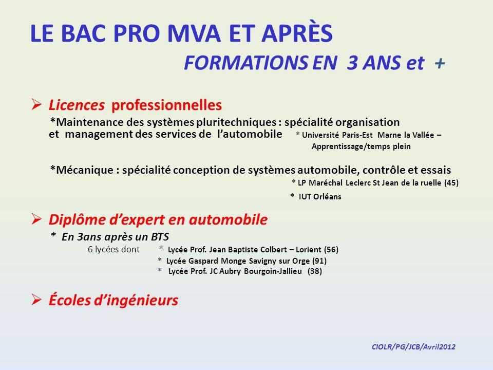 LE BAC PRO MVA ET APRÈS FORMATIONS EN 3 ANS et +