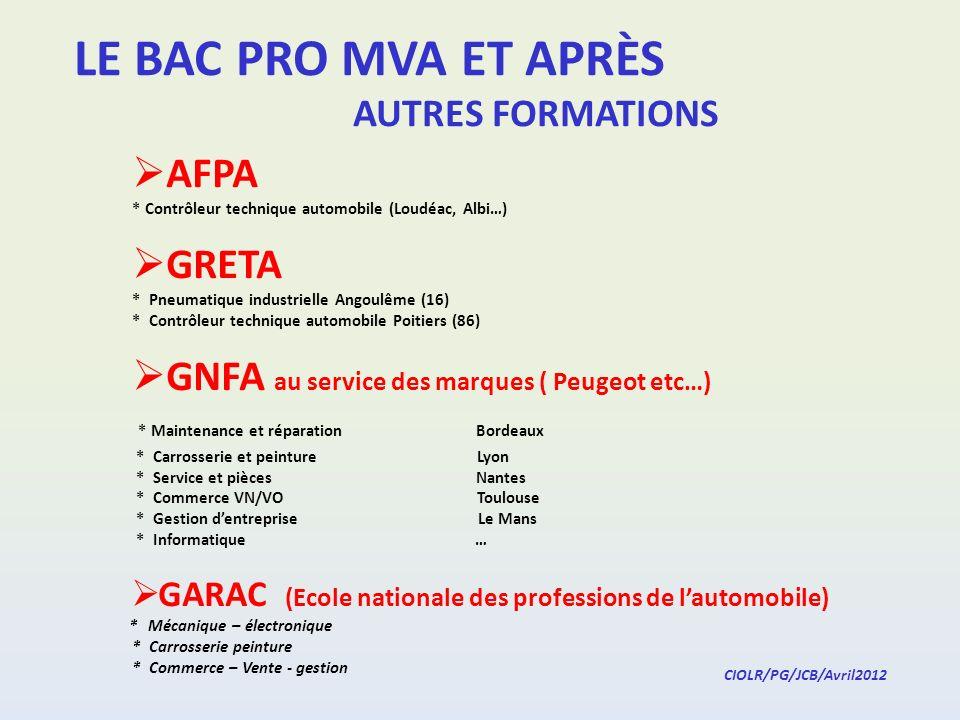 LE BAC PRO MVA ET APRÈS AUTRES FORMATIONS
