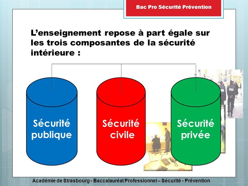 Sécurité publique Sécurité civile Sécurité privée