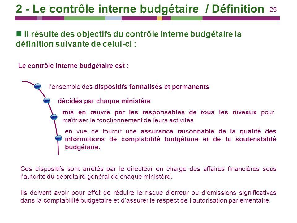 2 - Le contrôle interne budgétaire / Définition