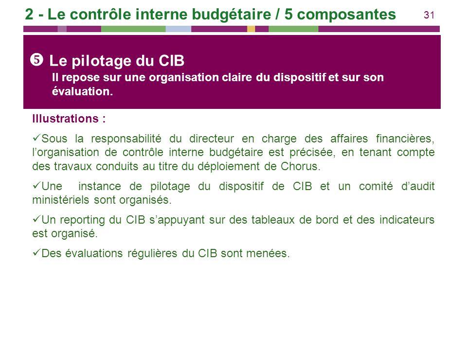 2 - Le contrôle interne budgétaire / 5 composantes