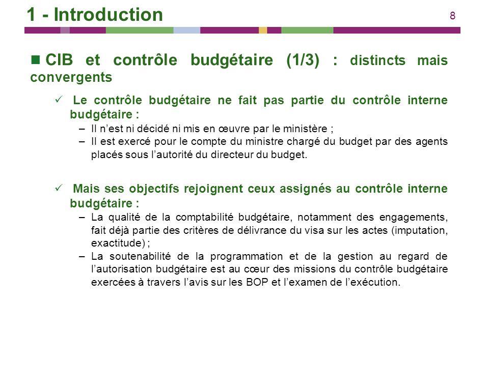 1 - Introduction CIB et contrôle budgétaire (1/3) : distincts mais convergents.