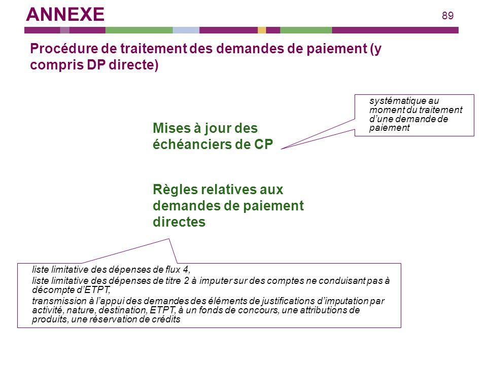 ANNEXE Procédure de traitement des demandes de paiement (y compris DP directe) systématique au moment du traitement d'une demande de paiement.