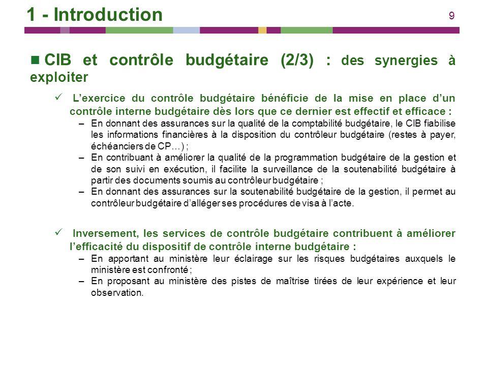 1 - Introduction CIB et contrôle budgétaire (2/3) : des synergies à exploiter.