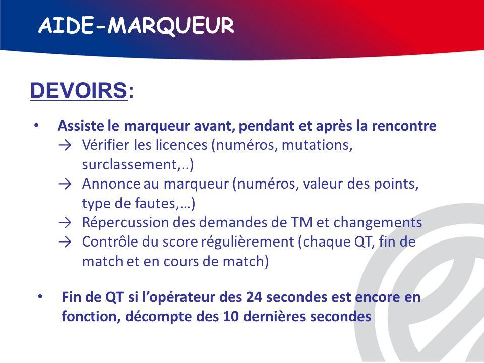 AIDE-MARQUEUR DEVOIRS: