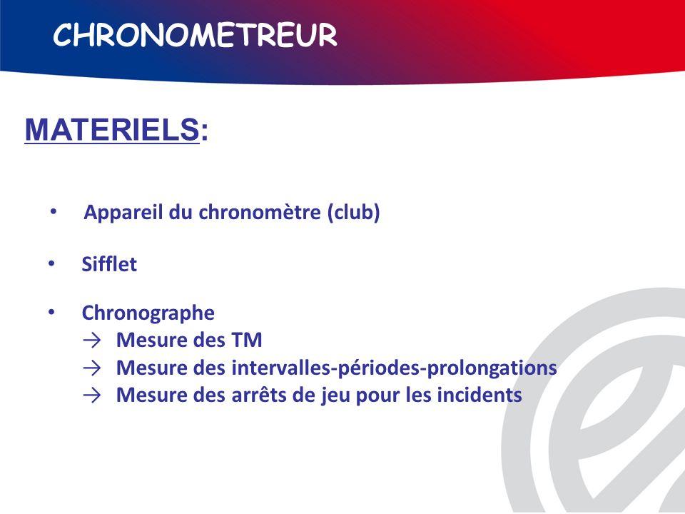 CHRONOMETREUR MATERIELS: Appareil du chronomètre (club) Sifflet