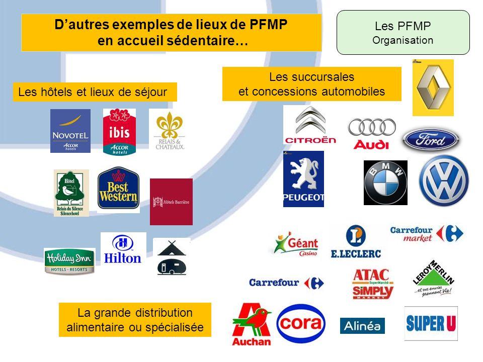 D'autres exemples de lieux de PFMP en accueil sédentaire…