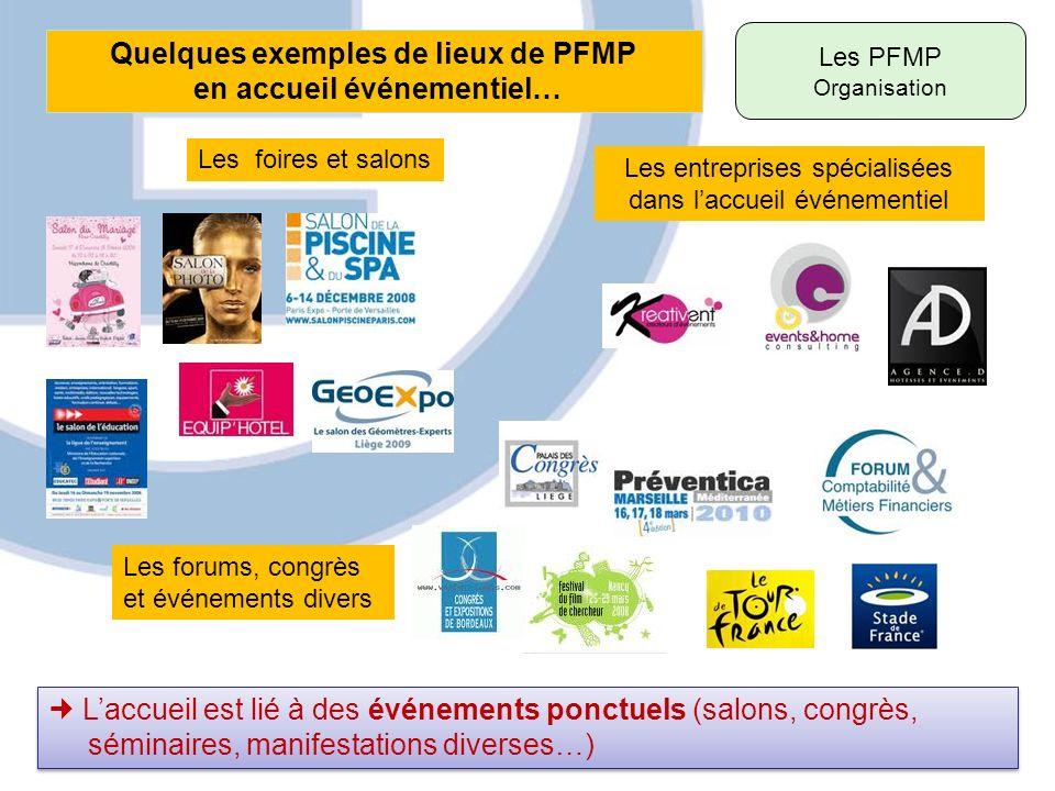 Quelques exemples de lieux de PFMP en accueil événementiel…