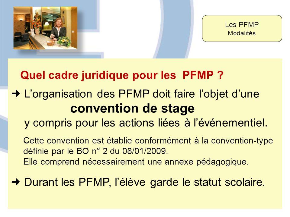Quel cadre juridique pour les PFMP
