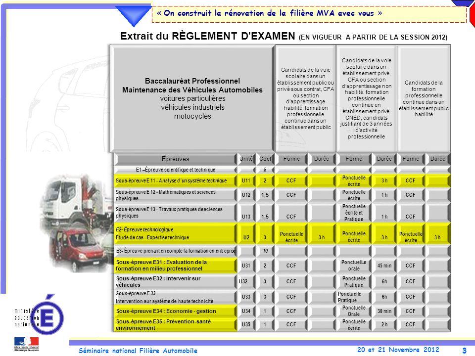 Extrait du RÈGLEMENT D EXAMEN (EN VIGUEUR A PARTIR DE LA SESSION 2012)