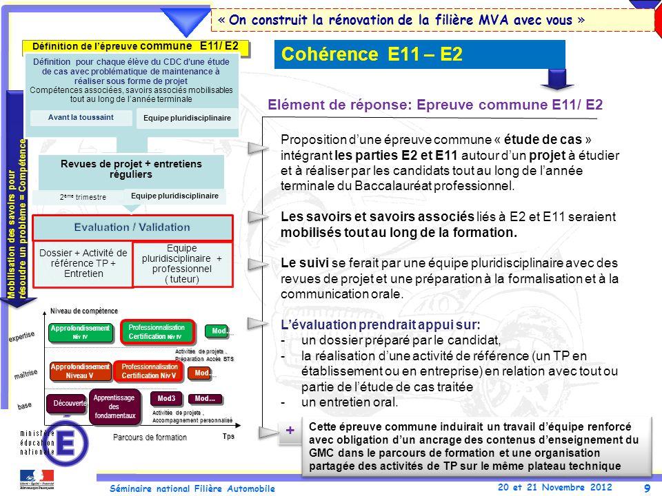 Définition de l'épreuve commune E11/ E2