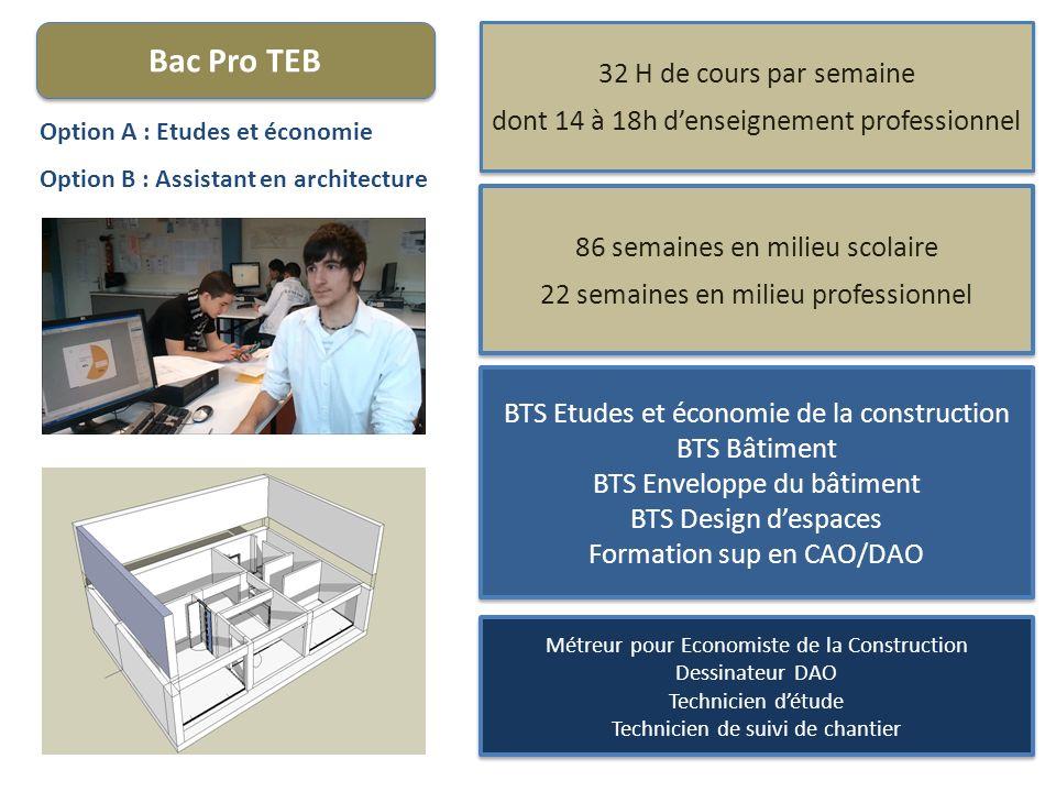Bac Pro TEB 32 H de cours par semaine