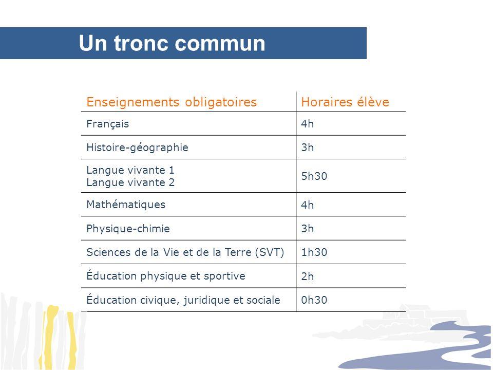 Un tronc commun Enseignements obligatoires Horaires élève Français 4h