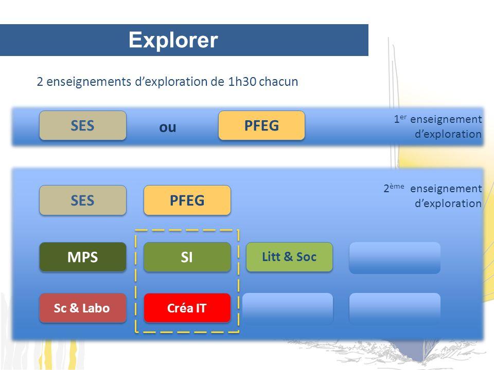 Explorer SES PFEG ou SES PFEG MPS SI