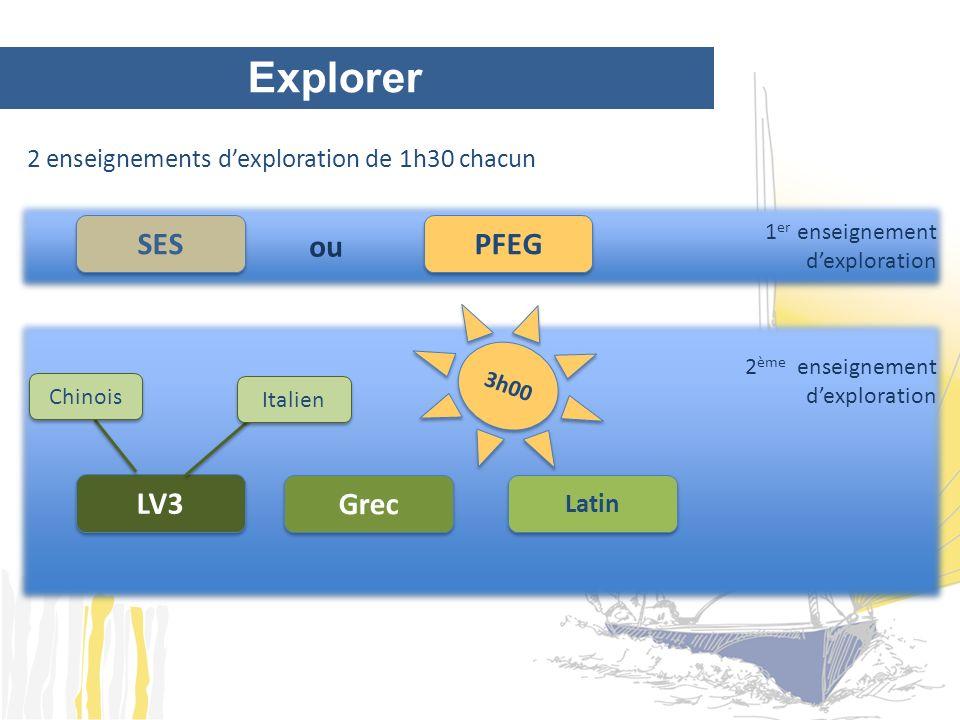 Explorer SES PFEG ou LV3 Grec