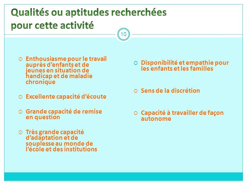 Qualités ou aptitudes recherchées pour cette activité