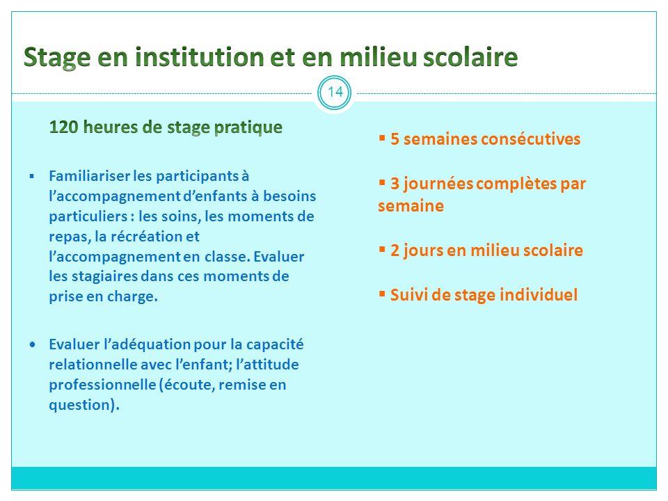 Stage en institution et en milieu scolaire